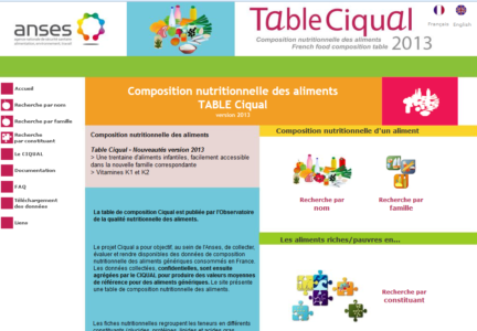 Illustration : Copie écran du site TableCiqual